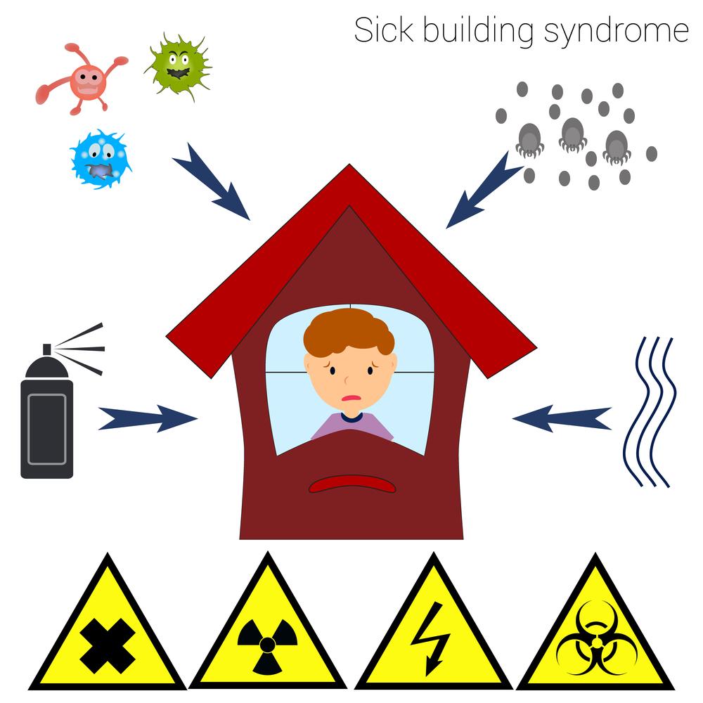 シックハウス症候群の症状・原因とは?検査による確認方法と対策・症例・有害化学物質リスト